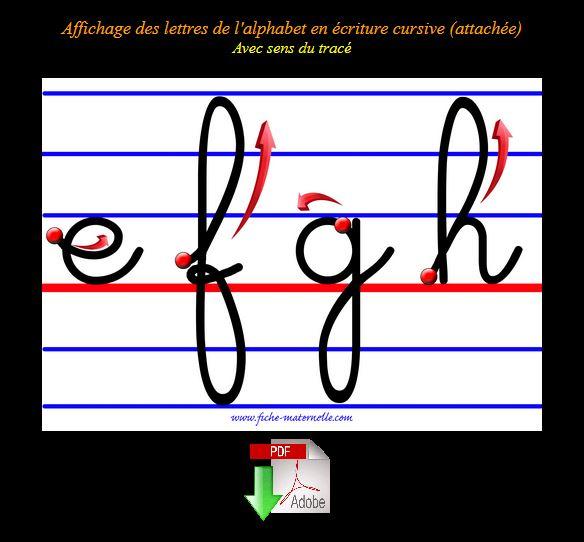 lettre cursive